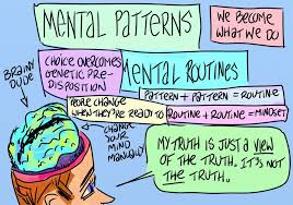 mental-patterns